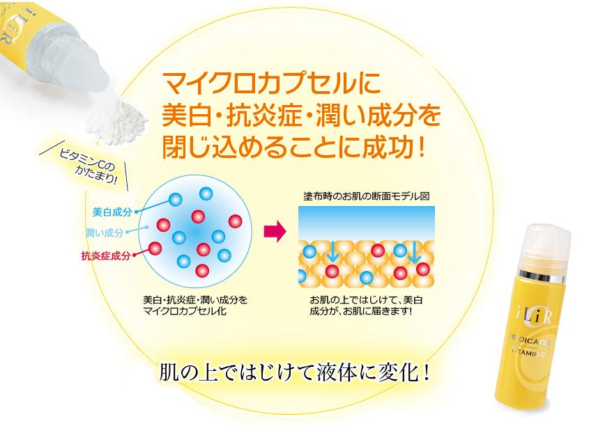 肌へちゃんと届くビタミン。薬用美白ダイレクトC