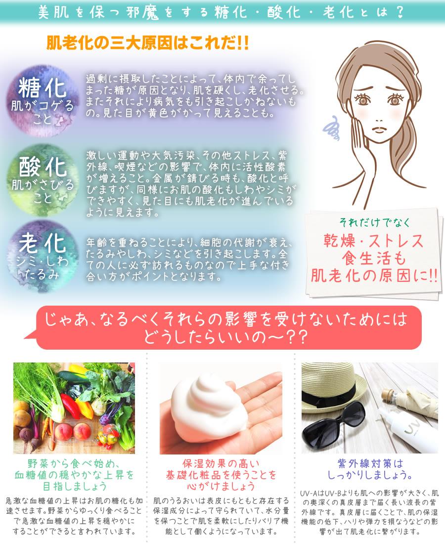 糖化、老化を防ぐ隈笹